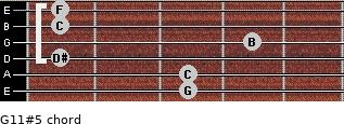 G11#5 for guitar on frets 3, 3, 1, 4, 1, 1