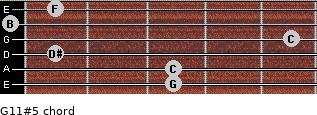 G11#5 for guitar on frets 3, 3, 1, 5, 0, 1
