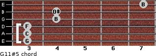 G11#5 for guitar on frets 3, 3, 3, 4, 4, 7