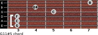 G11#5 for guitar on frets 3, 3, 3, 5, 4, 7
