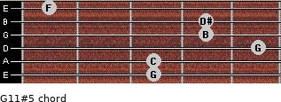 G11#5 for guitar on frets 3, 3, 5, 4, 4, 1