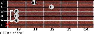 G11#5 for guitar on frets x, 10, 10, 10, 12, 11