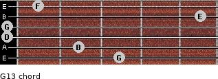 G13 for guitar on frets 3, 2, 0, 0, 5, 1
