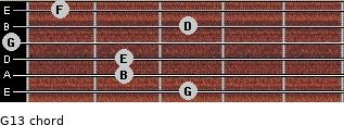G13 for guitar on frets 3, 2, 2, 0, 3, 1