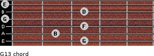 G13 for guitar on frets 3, 2, 3, 0, 3, 0