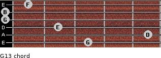 G13 for guitar on frets 3, 5, 2, 0, 0, 1