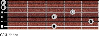 G13 for guitar on frets 3, 5, 3, 4, 0, 0