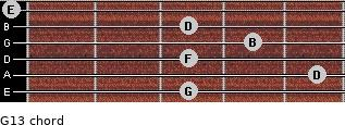 G13 for guitar on frets 3, 5, 3, 4, 3, 0