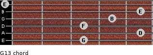 G13 for guitar on frets 3, 5, 3, 4, 5, 0