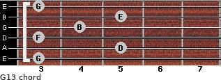 G13 for guitar on frets 3, 5, 3, 4, 5, 3