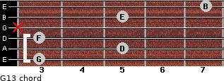G13 for guitar on frets 3, 5, 3, x, 5, 7
