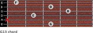 G13 for guitar on frets 3, x, 2, 4, 3, 1
