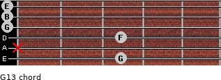 G13 for guitar on frets 3, x, 3, 0, 0, 0