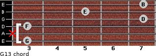 G13 for guitar on frets 3, x, 3, 7, 5, 7