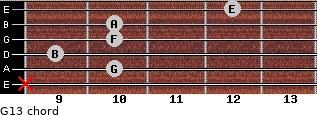 G13 for guitar on frets x, 10, 9, 10, 10, 12