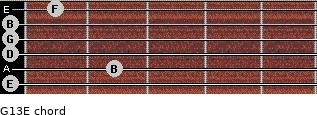 G13/E for guitar on frets 0, 2, 0, 0, 0, 1