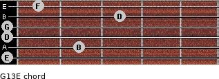 G13/E for guitar on frets 0, 2, 0, 0, 3, 1