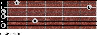 G13/E for guitar on frets 0, 2, 0, 0, 5, 1