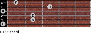 G13/E for guitar on frets 0, 2, 2, 0, 3, 1