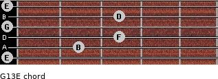 G13/E for guitar on frets 0, 2, 3, 0, 3, 0
