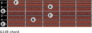 G13/E for guitar on frets 0, 2, 3, 0, 3, 1