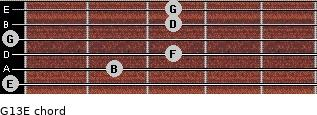 G13/E for guitar on frets 0, 2, 3, 0, 3, 3