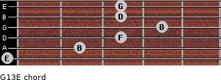 G13/E for guitar on frets 0, 2, 3, 4, 3, 3