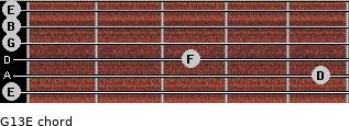 G13/E for guitar on frets 0, 5, 3, 0, 0, 0
