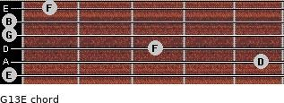 G13/E for guitar on frets 0, 5, 3, 0, 0, 1