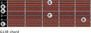 G13/E for guitar on frets 0, 5, 3, 0, 0, 3