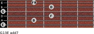 G13/E add(7) for guitar on frets 0, 2, 3, 0, 3, 2
