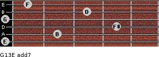 G13/E add(7) for guitar on frets 0, 2, 4, 0, 3, 1