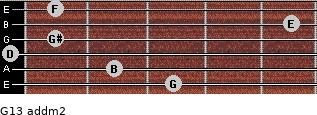 G13 add(m2) for guitar on frets 3, 2, 0, 1, 5, 1