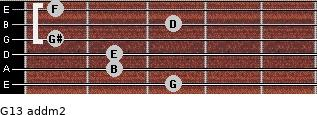 G13 add(m2) for guitar on frets 3, 2, 2, 1, 3, 1