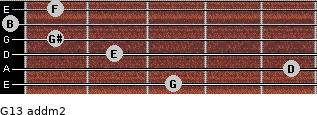 G13 add(m2) for guitar on frets 3, 5, 2, 1, 0, 1