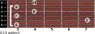 G13 add(m2) for guitar on frets 3, 7, 3, 4, 3, 4