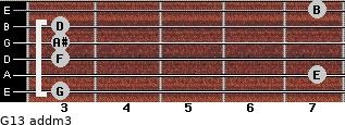 G13 add(m3) for guitar on frets 3, 7, 3, 3, 3, 7