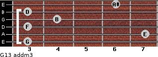 G13 add(m3) for guitar on frets 3, 7, 3, 4, 3, 6