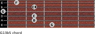 G13b5 for guitar on frets 3, 2, 2, 0, 2, 1