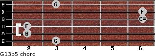 G13b5 for guitar on frets 3, 2, 2, 6, 6, 3