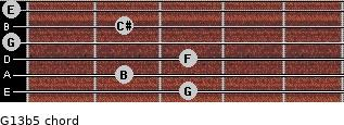 G13b5 for guitar on frets 3, 2, 3, 0, 2, 0