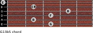 G13b5 for guitar on frets 3, 2, 3, 4, 2, 0