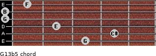 G13b5 for guitar on frets 3, 4, 2, 0, 0, 1