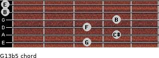 G13b5 for guitar on frets 3, 4, 3, 4, 0, 0