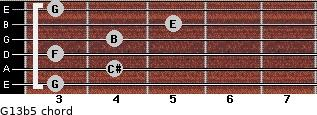 G13b5 for guitar on frets 3, 4, 3, 4, 5, 3