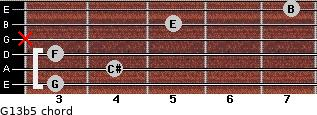 G13b5 for guitar on frets 3, 4, 3, x, 5, 7