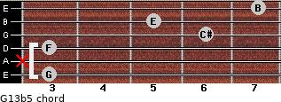 G13b5 for guitar on frets 3, x, 3, 6, 5, 7