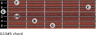 G13#5 for guitar on frets 3, 2, 1, 0, 5, 1