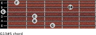 G13#5 for guitar on frets 3, 2, 2, 0, 4, 1