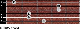 G13#5 for guitar on frets 3, 2, 2, 4, 4, 1
